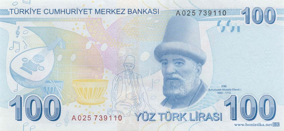 Курс турецкой лиры к рублю на форексе