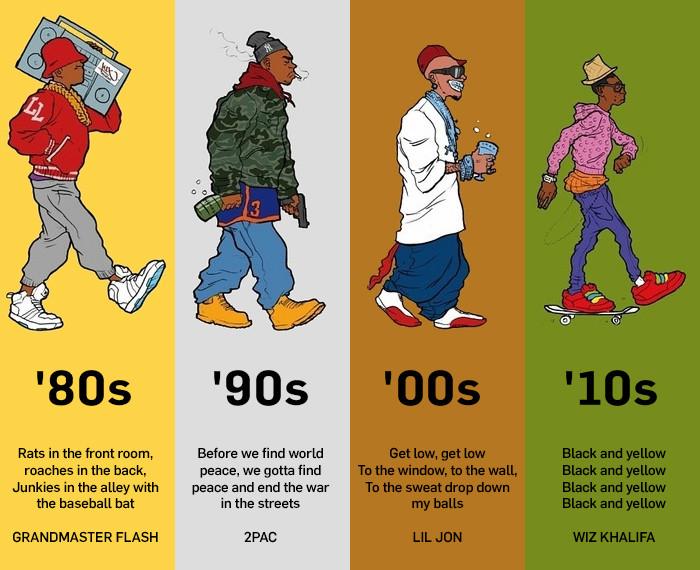 Crazyfadscom  Fads of the 1990s